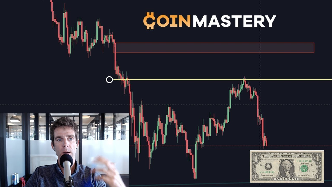 the-macro-picture-what-s-next-for-btc-s-usd-oil-gold-centra-next-alt-season-ep176