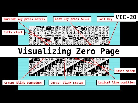 Visualizing Zero Page on the Commodore VIC-20