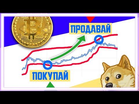 КАК ЗАРАБОТАТЬ НА БИТКОИНЕ ➤ НУЖНО ВСЕГО  2 ИНДИКАТОРА | Биткоин Прогноз Заработок | Bitcoin Новости