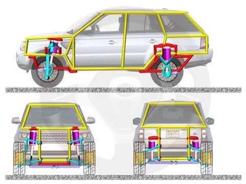 Range Rover 4.4 SDV8 (2/3)