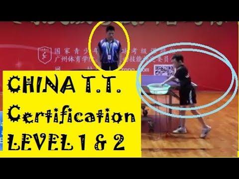 [China TT Exam] Level 1 & Level 2 TT Certification (English Detailed Diagram)