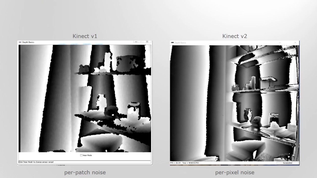 Comparison of Kinect v1 and v2 Depth Images in Terms of Accuracy and  Precision
