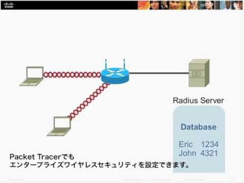 Configuring Enterprise wireless security using Linksys Router