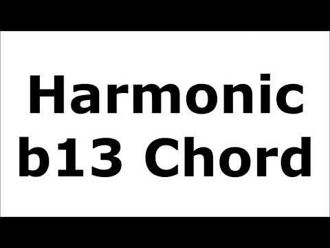 Fm13 Piano Chord Worshipchords