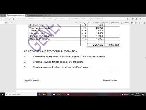 Financial Accounting N4 (Other Income - Part 1 of 3.1) -Mr. K. Modisane