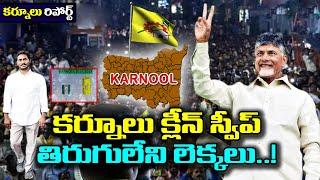 కర్నూలు క్లీన్ స్వీప్ తిరుగులేని లెక్కలు..! || Kurnool Exit Poll 2019 ||#ChetanaMedia
