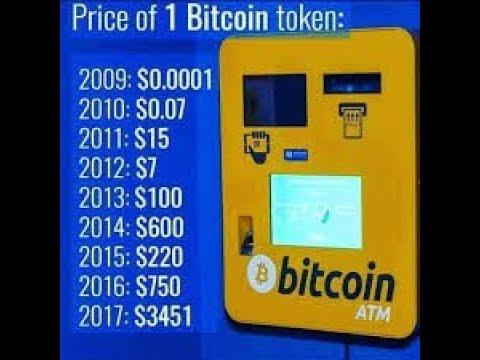 Price Of Bitcoin In 2010 OMG $0.39