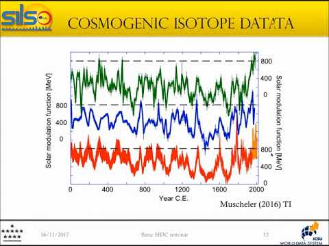 SIDC Series of Lectures on Solar Physics Basics - 03