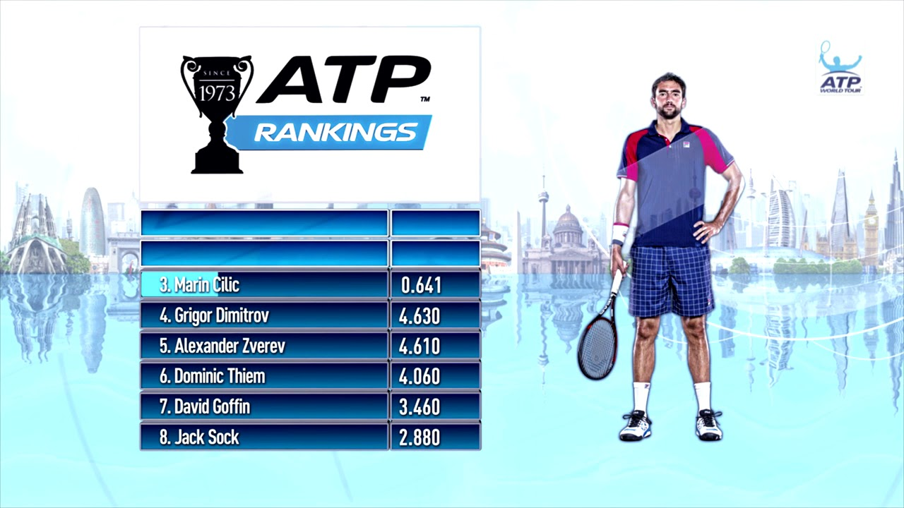 Rating ATP - is a table of ranks in mens tennis