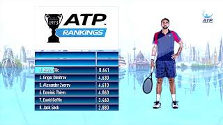 ATP Rankings Update 29 January 2018