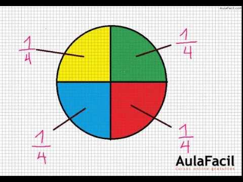 Fracciones - ¿Cómo se leen?/Fracciones/Matematicas Cuarto Primaria ...