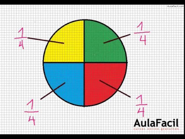 ▷ Fracciones - Matematicas Cuarto Primaria