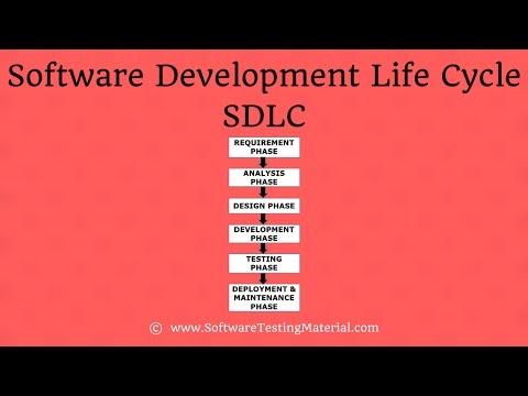 Software Development Life Cycle (SDLC) - Detailed Explanation