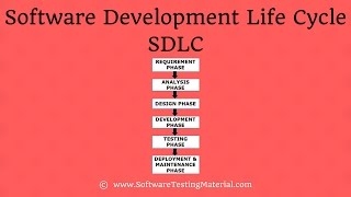 Software Development Life Cycle (SDLC) - Detailed Explanation