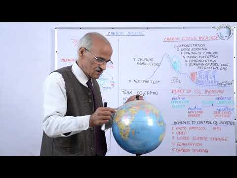 Carbon Di-Oxide (CO2) & Global Warming- By Prof. SS Ojha - Geography Lectures