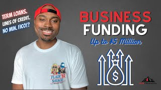 You can get business loans the same day!| Same day funding!