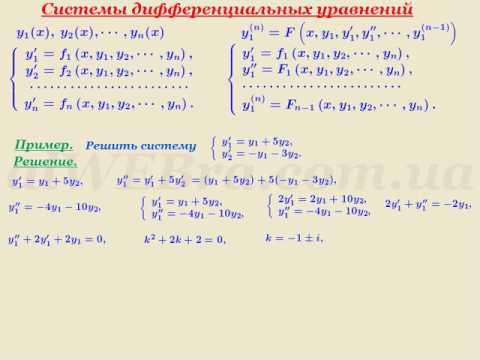 Задачи решите дифференциальные уравнения методом эйлера алгебра 7 решение задач