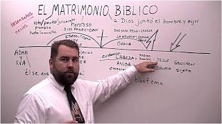 El Matrimonio Bíblico