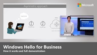 updates to Windows Hello for Business