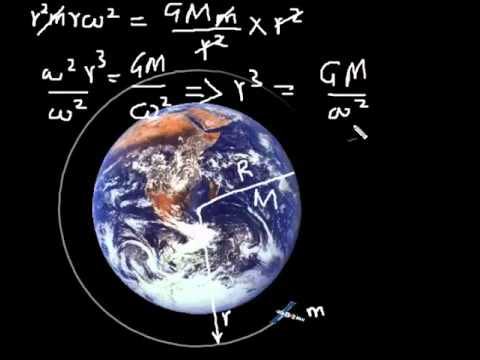 Geostationary Satellites.mp4