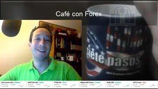 Forex con Cafe del 26 de Marzo del 2018