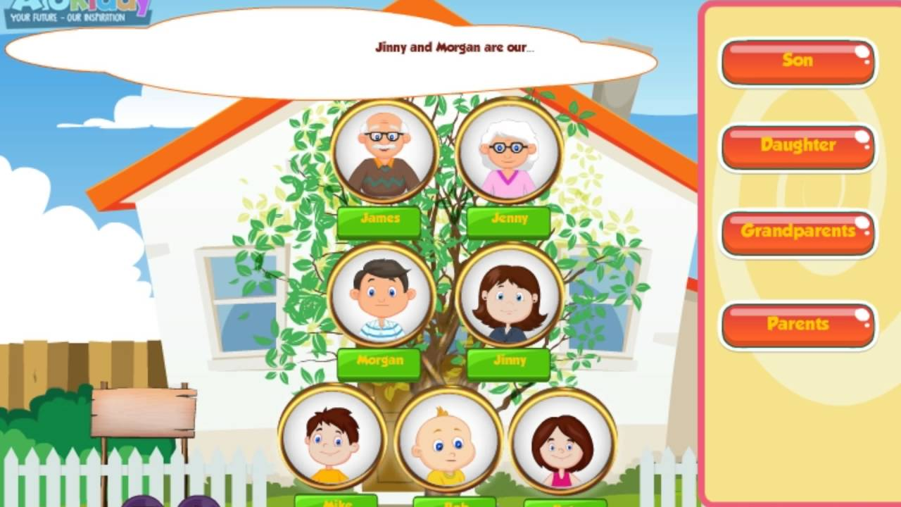 Hello Felix Game Unit 1 Family Tree Learning English For Kids