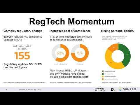 Is RegTech the front runner in the race for digital compliance?