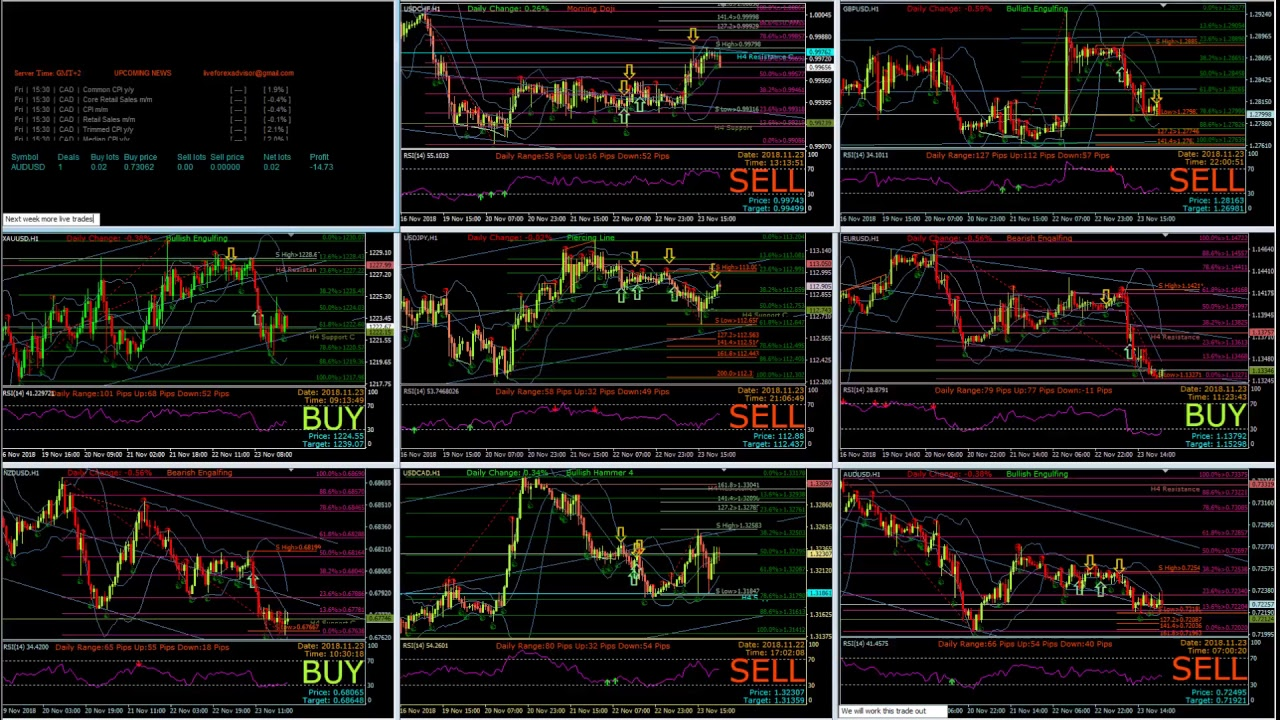 Learn forex trading free