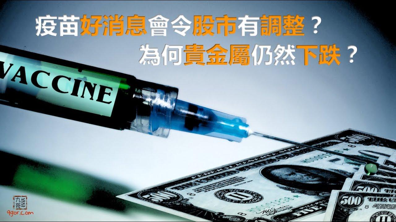 201119九哥晚報 疫苗好消息會令股市有調整?為何貴金屬仍然下跌?