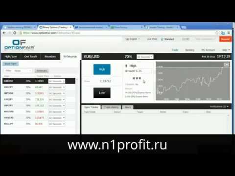 Дейтрейдинг на рынке forex май 2015