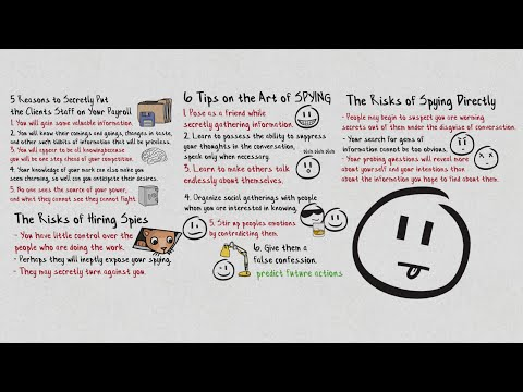 14 POSE AS A FRIEND, WORK AS A SPY   The 48 Laws of Power by Robert Greene   Animated Book Summary