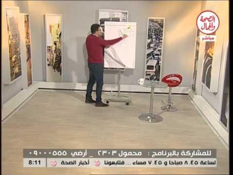 فن إدارة وتطوير الذات -  الحلقة الأخيرة - أحمد شتات