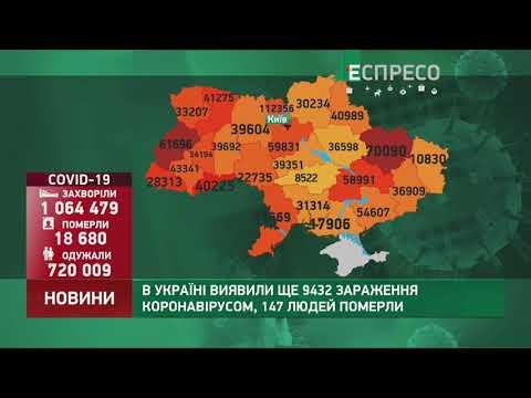 Коронавирус в Украине: статистика за 1 января