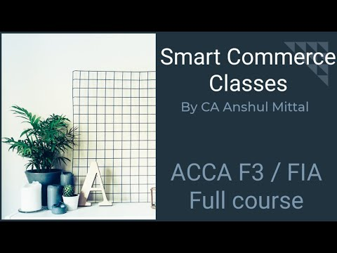 ACCA F3/FIA - Chapter 20 - Interpretation of Financial Statements (Ratios)
