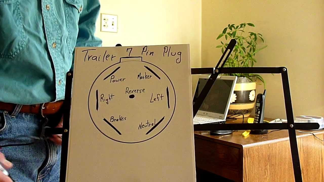 trailer 7 pin plug test - YouTube