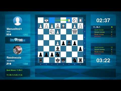 Chess Game Analysis: Manuelito21 - Rasdracula : 0-1 (By ChessFriends.com)