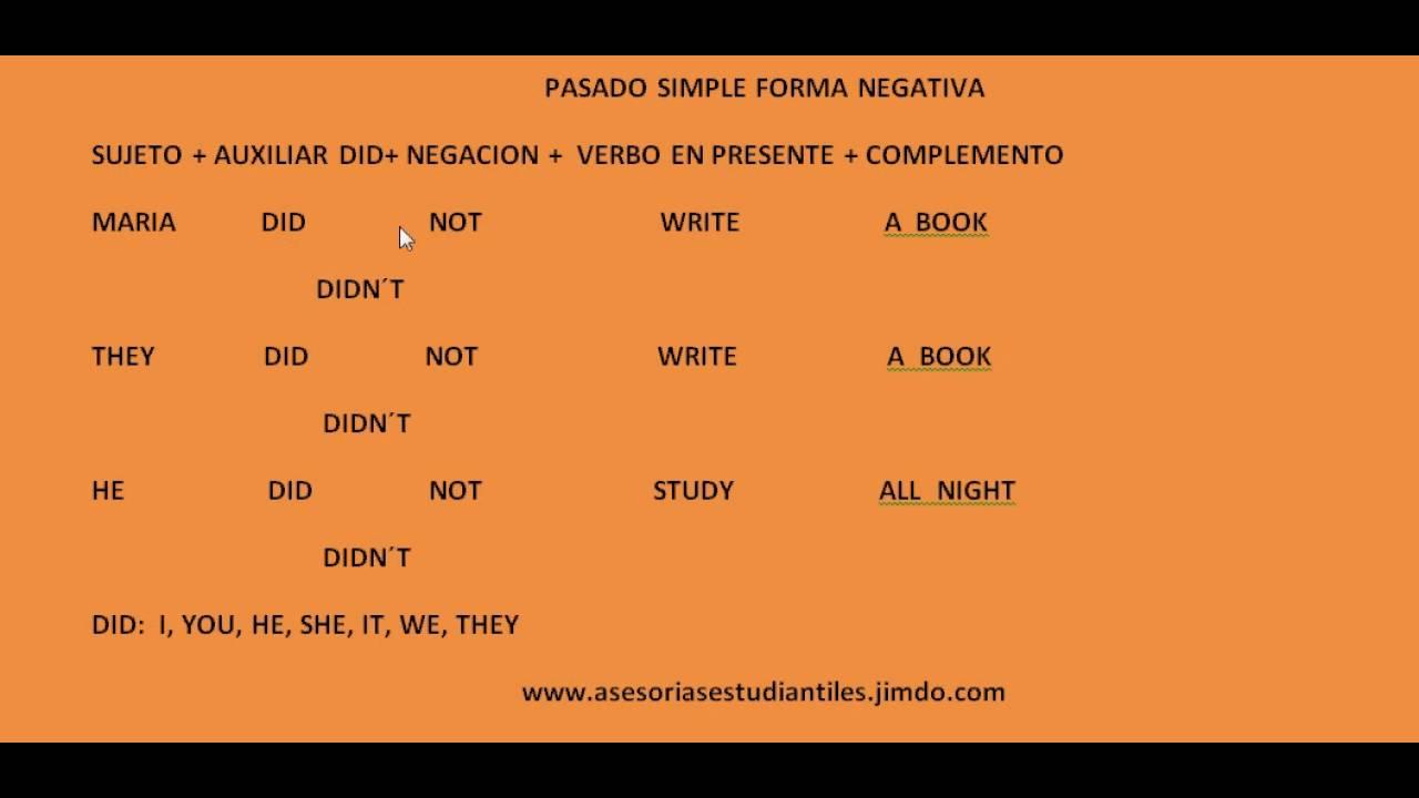 Estructura Gramatical Pasado Simple En Ingles Forma Negativa