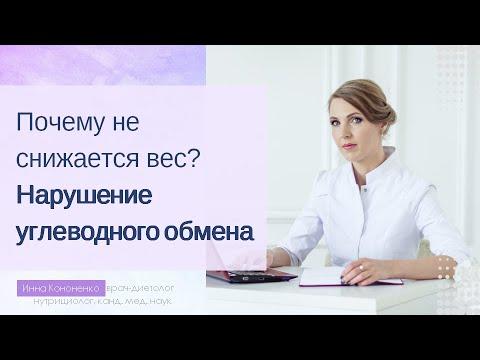 Инсулинорезистентность  Глюкоза и энергия  Инна Кононенко  Диетолог, нутрициолог СПб
