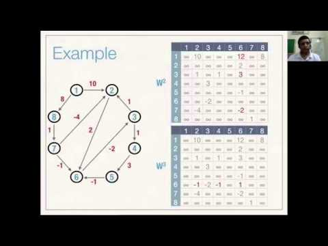 Graphs-Floyd Warshall - Data Structures & Algorithms