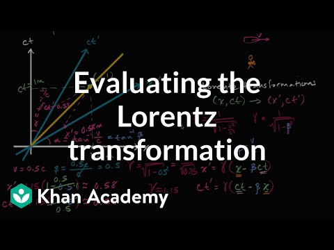 Evaluating a Lorentz transformation | Special relativity | Physics | Khan Academy