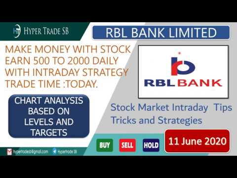 12 june RBL Bank Share price target/Rbl intraday trading/Rbl intraday tips/RBL latest share news - YouTube