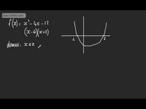 Core 3 - Functions (2) - Finding the range of a function