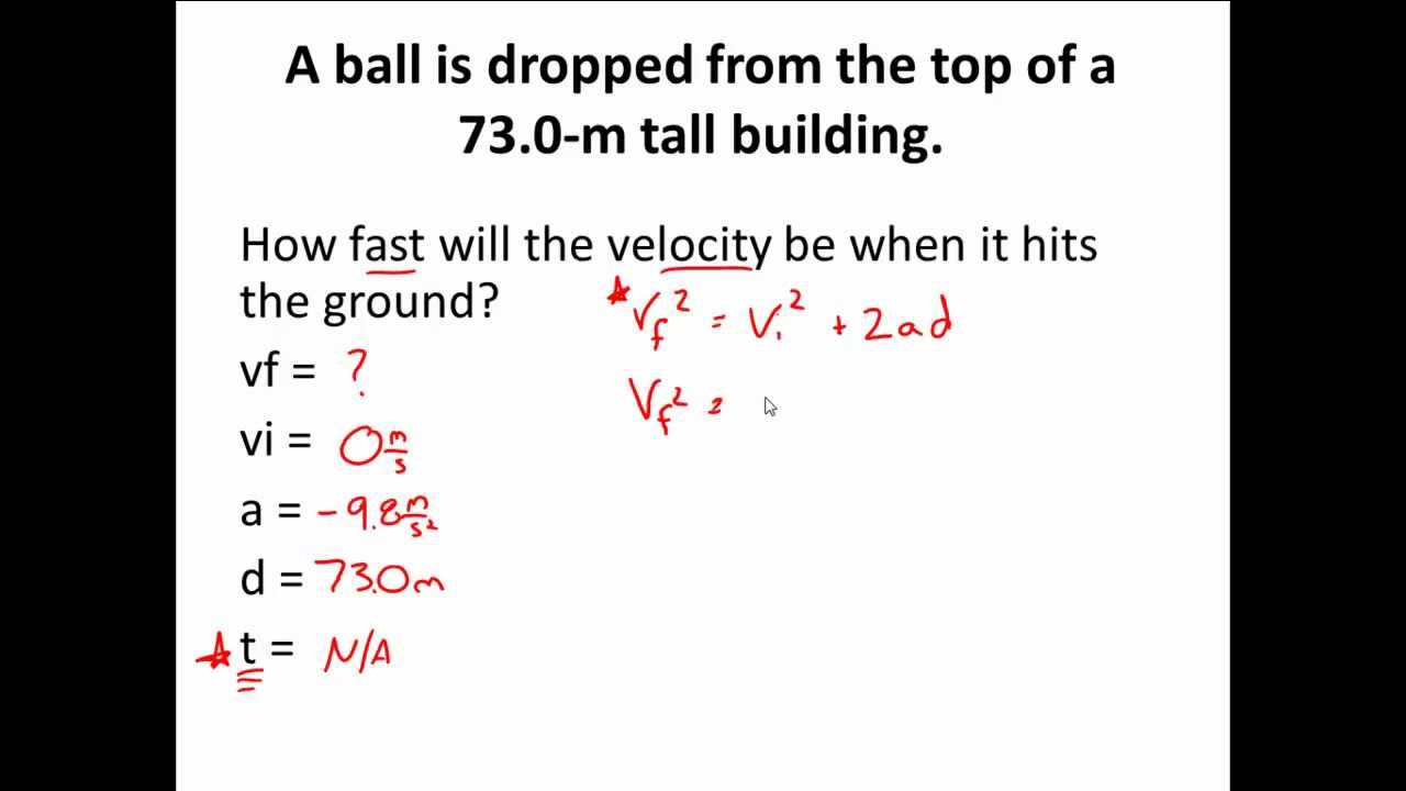 problem solving and free falling object Do you think about a free fall apple from a tree or falling of the ball when we throw it upside the basis of a free falling object is given by sir isaac newtona free falling object falls under the influence of gravity.