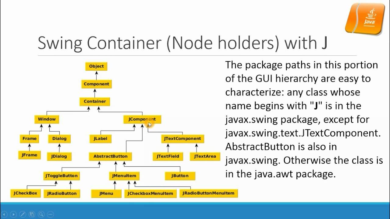 Introduction to awtswtswingjavafx gui programming in java youtube introduction to awtswtswingjavafx gui programming in java baditri Choice Image