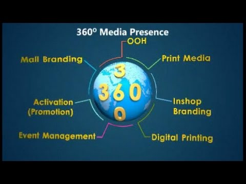 Shah Publicity :: THINK OF ADVERTISING THINK OF SHAH PUBLICITY :: 360° Media Presence