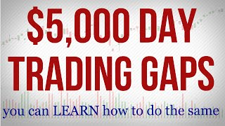 $5,000 Day with The Morning Gap Trading Strategy