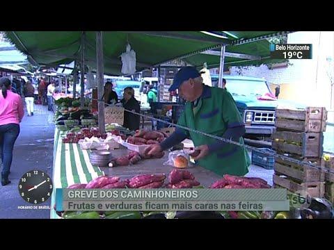 Greve atinge abastecimento de feiras, padarias e restaurantes | SBT Brasil (25/05/18)