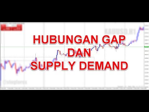 Cara Trading GAP dan hubungan dengan Supply Demand