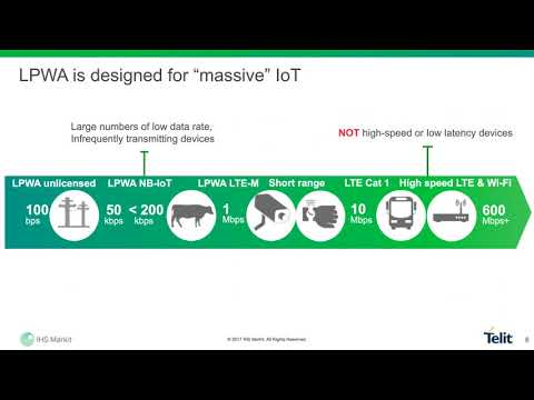 Can Low-Power Wide Area (LPWA) IoT Networks Capitalize on 5G Confusion?