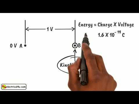 Electron-volt